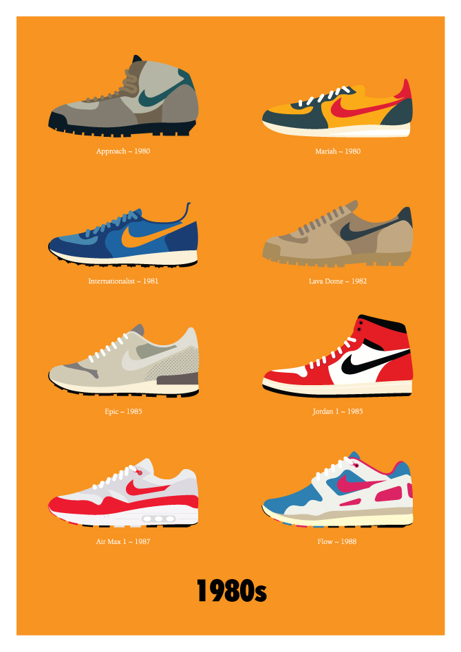 best service f3735 7dc5a Nike Decades - The Evolution of Nike Footwear Poster Series  Illustration   Nike design, Sneakers nike, Designer shoes