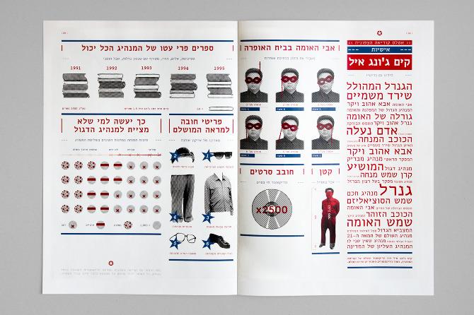North Korea Infographics - Lihi Ashkenazi - Print+Interactive Graphics